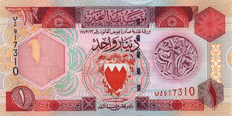 The Way to Buy Iraqi Dinars and How to Make Big Profits