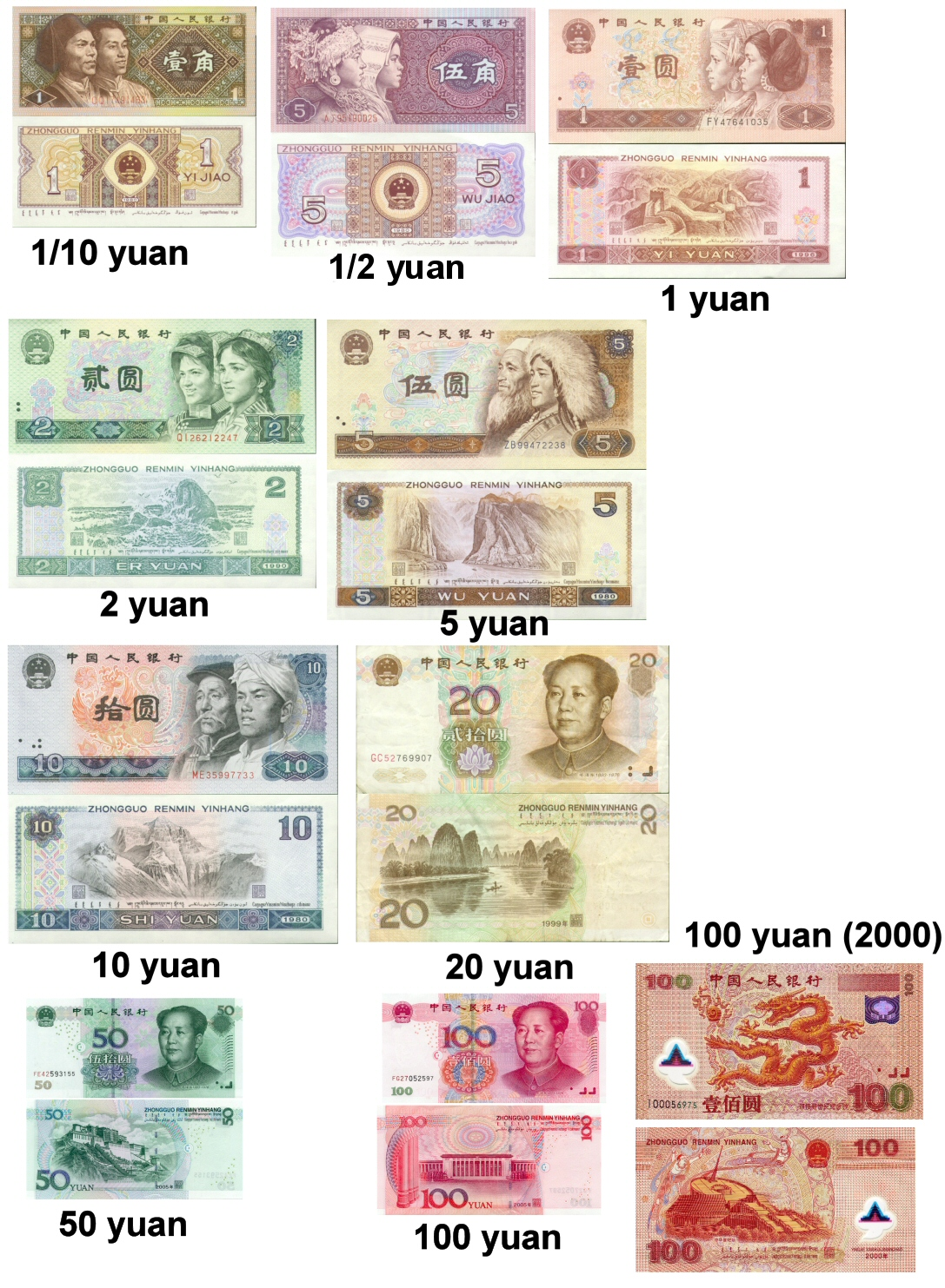 Forex china currency