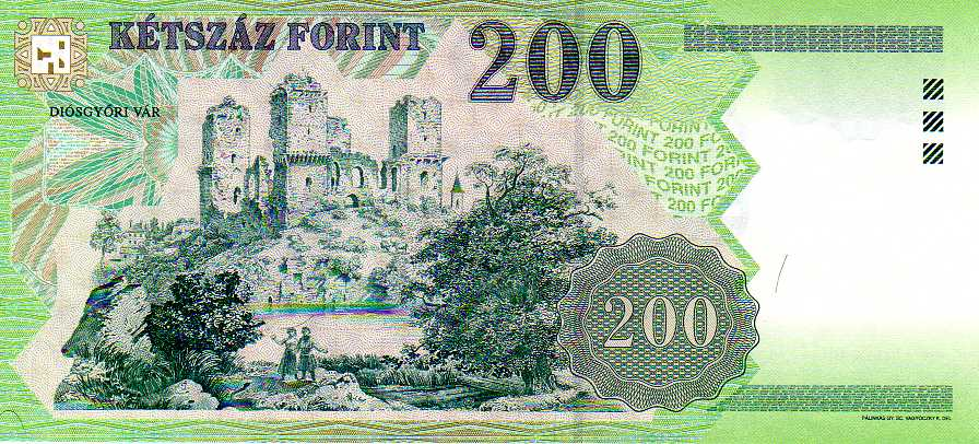 Hungarian Forint Currency Flags Of Countries