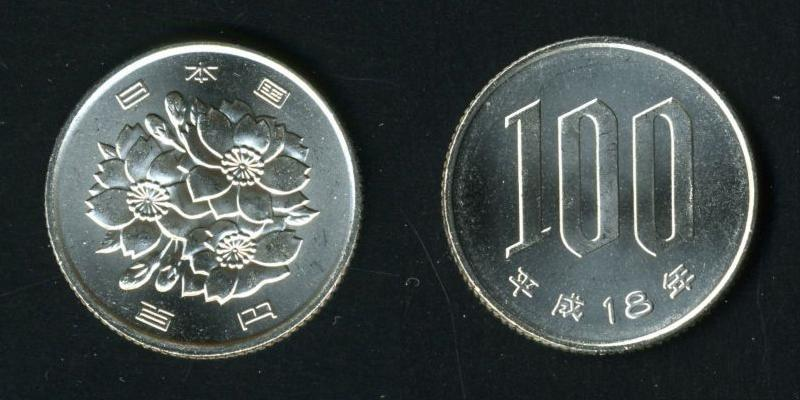 Countries using Japanese yen currency