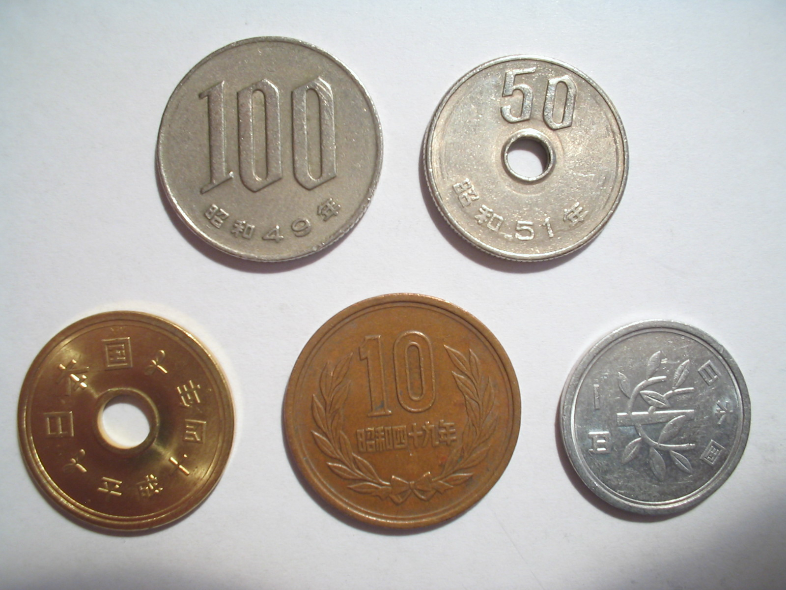 current japanese coins