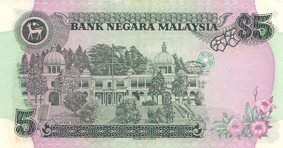 währung malaysia rm umrechnung