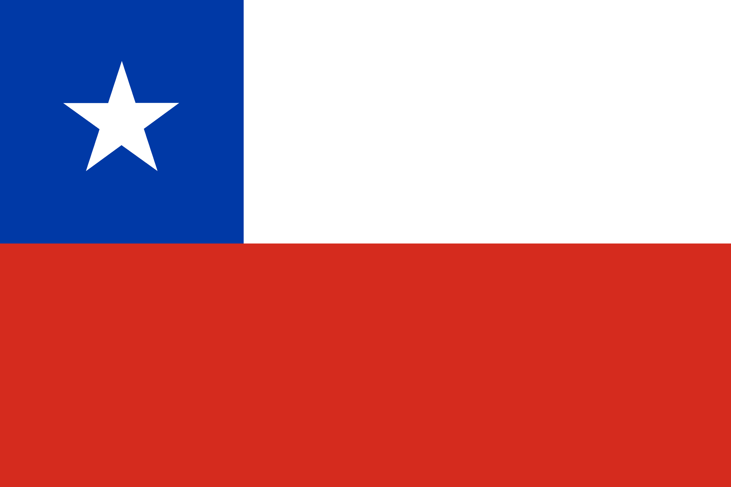 Chile Flags Of Countries