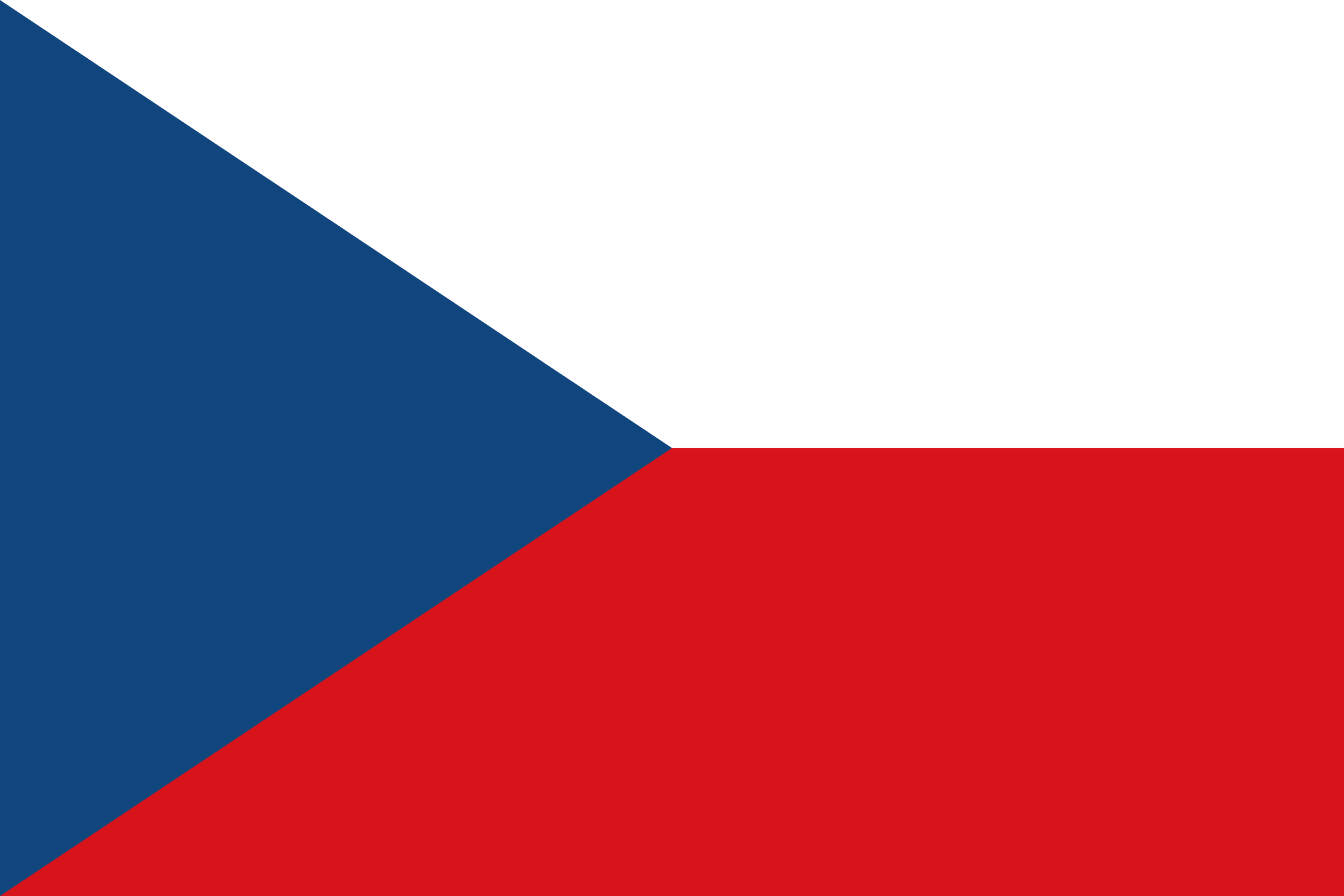 Czech Republic  Flags of countries