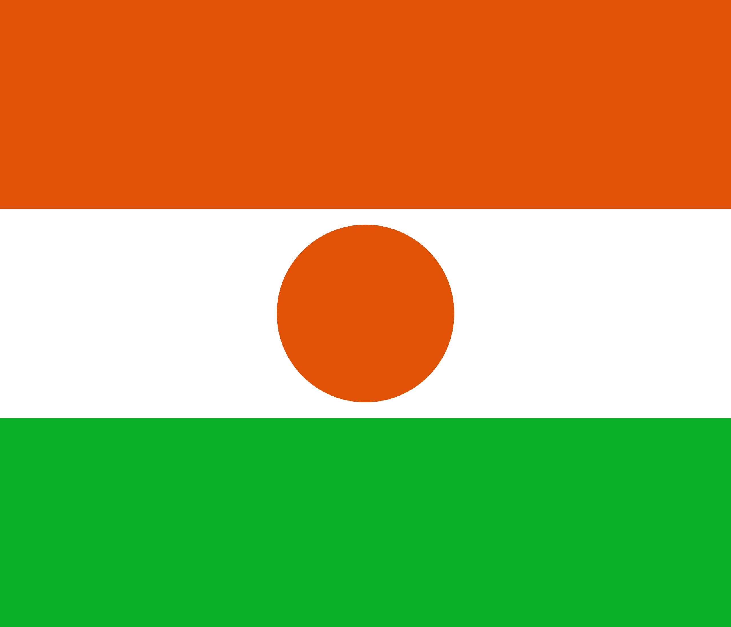 Niger | Flags of countries