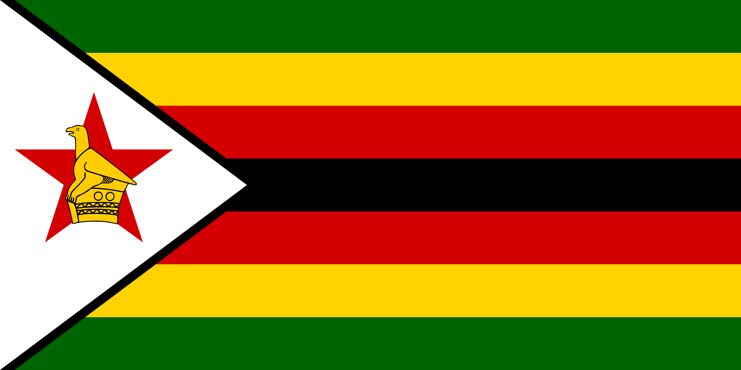 Zimbabwe  Flags of countries